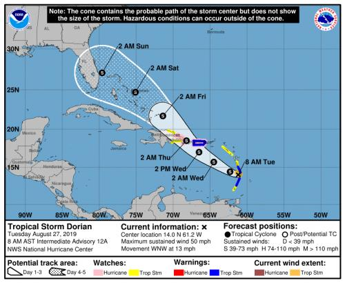 Monitoring Hurricane Dorian Click Here For Information City Of Miami Springs Florida